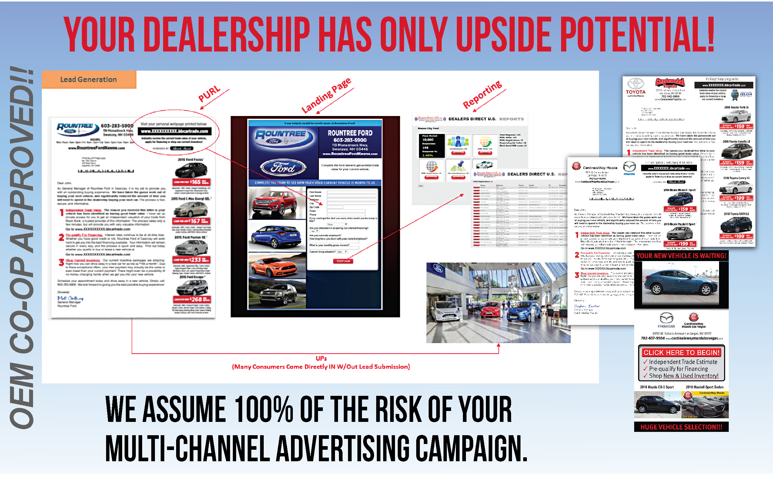 Your dealership has only upside potential. OEM co-op approved. We assume 100 percent of the risk of your Multi-Channel Advertising Campaign.